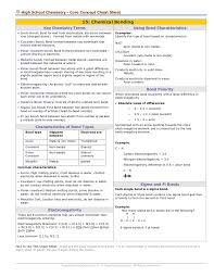 59 Elegant Example Chemistry Flow Chart | Flowchart