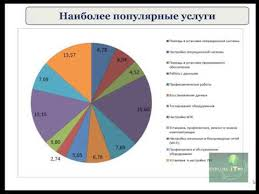 Контрольная Страница  Экономическая часть дипломной работы по производству
