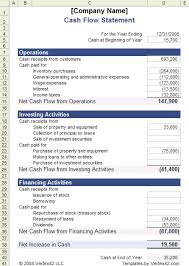 format of cash flow statements cash flow statement template for excel statement of cash flows