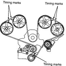 Repairguidecontent on ford 2 9 v6 engine diagram