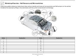 bmw convertible hall sensor top compartment switches manually graphic