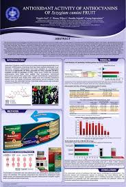 Powerpoint Poster Presentation Academic Poster Template Powerpoint A1