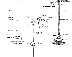 how to wire a chandelier in parallel party decoration ideas how to wire a chandelier in parallel full size of lighting replacement parts portfolio chandelier whole