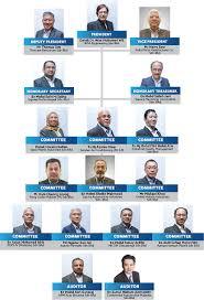Proton Chart Proton Vendors Association Message From President