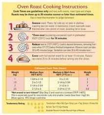 Prime Rib Roast Cooking Times Chart Beef Rib Roast Cooking Chart Startfaqe Brazil