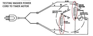 who s roper washing machines best washing machines roper washing machine top load washer fgv1ctnzjgewe3hu2qpqylbk 3
