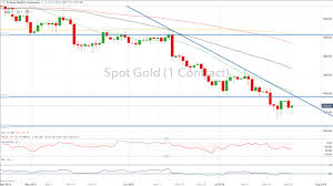 Gold Price Analysis Sell Off To Continue Or Corrective Move