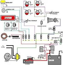 honda bobber wiring diagram wiring diagram simple motorcycle wiring diagram for choppers and cafe racers