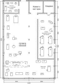 Физика Проектирование схемы электроснабжения и плана силовой сети  Рисунок 1 План электроремонтного цеха