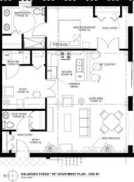 Kitchen Floor Plan Design Tool Peenmedia Com