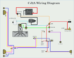 ford 9n rear light wiring freddryer co ford 2n tractor wiring diagram circuit diagram maker online ford tractor wiring diagrams free download 9n parts wildness me front mou