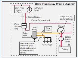 wiring diagram glow plug wiring diagram services \u2022  at 1997 F350 7 3 Glow Plug Relay Wiring Schematic