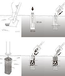 Concrete Light Pole Base Design Quick Install Lamp Post Base Concrete Free Foundation