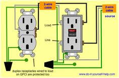wiring diagram for a grounded duplex receptacle electrical Diagram For 3 Wire Grounding 220 Volt With Interruter wiring diagram for a ground fault circuit interrupter