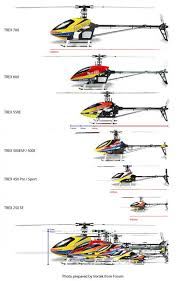 Rc Helicopter Size Chart 45 Unfolded Align T Rex Size Chart