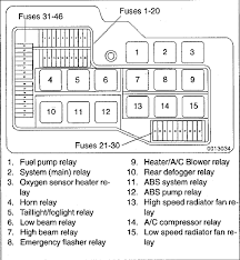 i e main beam fault this diagram of your fuse box should help paul take a look at relay no 6
