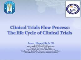 Clinical Trials Flow Process