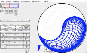 Smith Chart Simulation Software Smith Charts