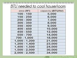 Btu Square Footage Chart Image Result For Chart For Btu Room Size Square Feet