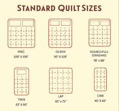 A handy guide for quilters. This shows standard quilt sizes. Which ... & 05f0137bc87d5cff9e7df5ace3c58767--quilting-projects-quilting-ideas.jpg Adamdwight.com
