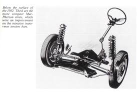 harley wiring diagram 2015 on harley images free download wiring Taylor Dunn Golf Cart Wiring Diagram harley wiring diagram 2015 13 taylor dunn wiring diagram harley davidson golf cart schematics taylor dunn golf cart wiring diagram
