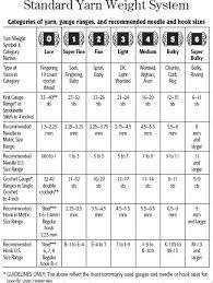 Knitting Yarn Size Chart Knitting 101 Yarn Types And Weights Yarn Weight Chart
