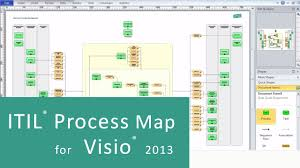itil process itil process map for visio 2010 visio 2013 youtube
