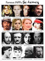 Celebrity Personality Types Famous Infps The Dreamers Famous Infps Chart Infp Celebrity