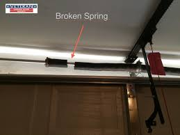 What is garage door spring life cycle?