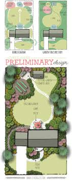 Small Picture Curvilinear Preliminary Design by wwwlisaorglercom Landscape