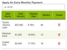 Debt Snowball Calculator With Interest And Extra Payments