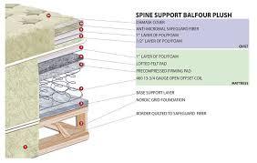 plush vs firm mattress. Plush Vs Firm Mattress H
