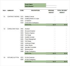 Sample Inventory Report Template 100 Inventory Report Templates Free Sample Example Format 2