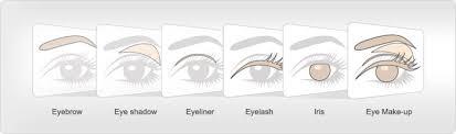the plete eye makeup design