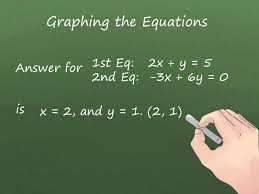 best solutions of 3 ways to solve systems of algebraic equations containing two variables for