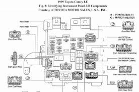 2000 toyota camry le fuse box diagram unique camry fuse box 2011 1987 Toyota Camry Fuse Box Diagram 2000 toyota camry le fuse box diagram new 1999 toyota camry fuse box diagram lovely 2001