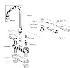 moen kitchen faucet parts faucet parts diagram faucets reviews repair kitchen faucet intended for kitchen faucet parts diagram decorating moen kitchen