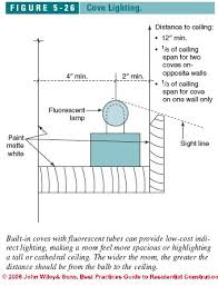 how to build cove lighting. Typical Cove And Bracket Details Are Shown In Figure 5-26 How To Build Lighting