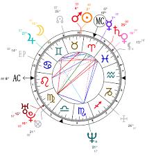 Usher Natal Chart Astrology And Natal Chart Of David Usher Born On 1966 04 24