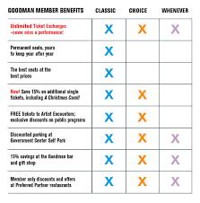 2018 19 Memberships Goodman Theatre