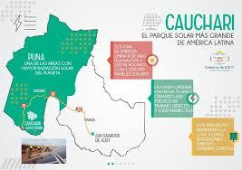 Resultado de imagen para sE INAUGURÓ el Parque Solar Cauchari