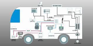 onan generator transfer switch wiring diagram wiring library 52 new gallery of generator transfer switch wiring diagram 50 amp rv transfer switch generator transfer