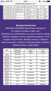 children s benadryl dosing chart benadryl dosage for es childrens benadryl dosage baby health