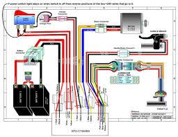 wiring diagram for 36 volt battery meter readingrat net in 24 volt battery system diagram at 36 Volt Battery Wiring Diagram
