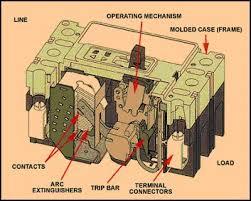 circuit breaker components Circuit Breaker Parts Diagram Circuit Breaker Components