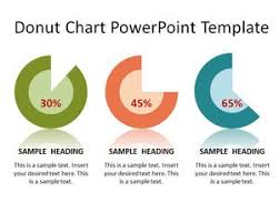 Powerpoint Chart Templates Free Pie Chart Powerpoint Templates