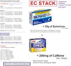 Eca Stack Dosage Chart Fa Fashion
