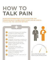 mediclinic the american pain foundation has come up an at a glance guide to explaining pain to your doctor you can even jot your symptoms down on a piece of