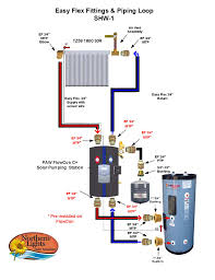 Solar Water Heaters Solar Water Heating Kits Heating Systems - Home water system design