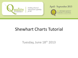 Shewhart Charts Tutorial Tuesday June 18 Th Ppt Download